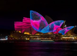 Festivals and Attractions in Sydney